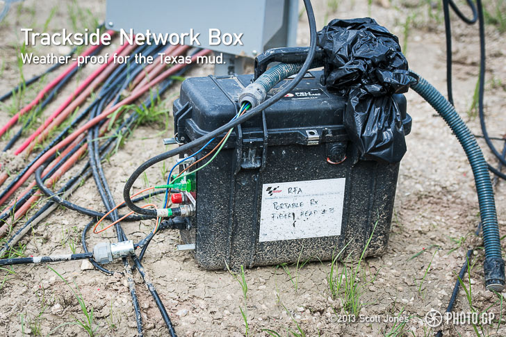 Fiber head video box