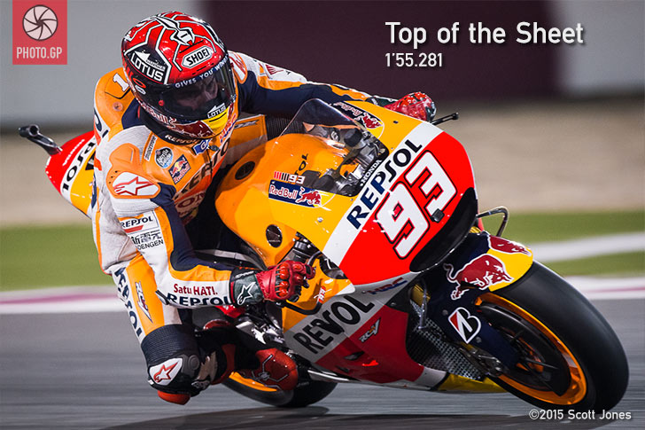 MotoGP 2015 Losail FP1
