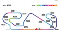 Catalunya track map Yamaha telemetry