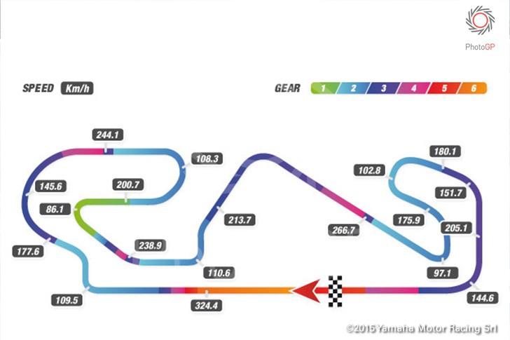 Catalunya track map Yamaha telemetry