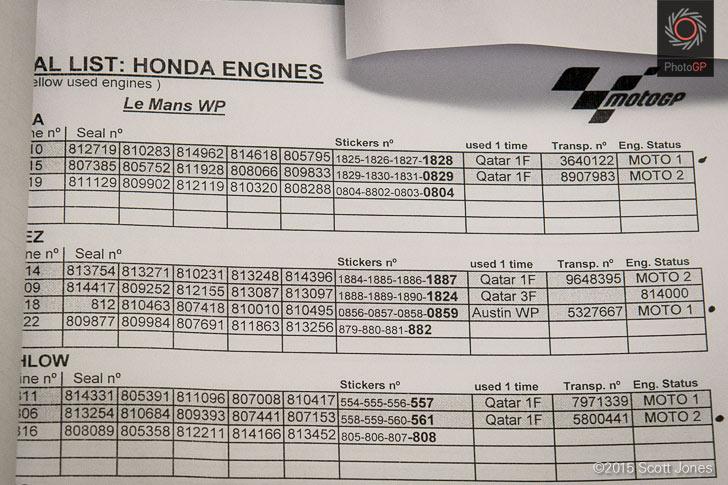 MotoGP-engine-serial-numbers-2015