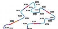 Brno track map telemetry yamaha