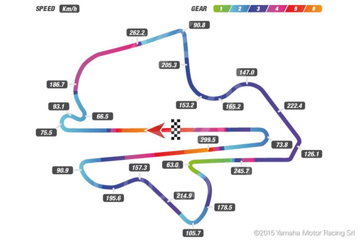 Sepang-track-map-telemetry
